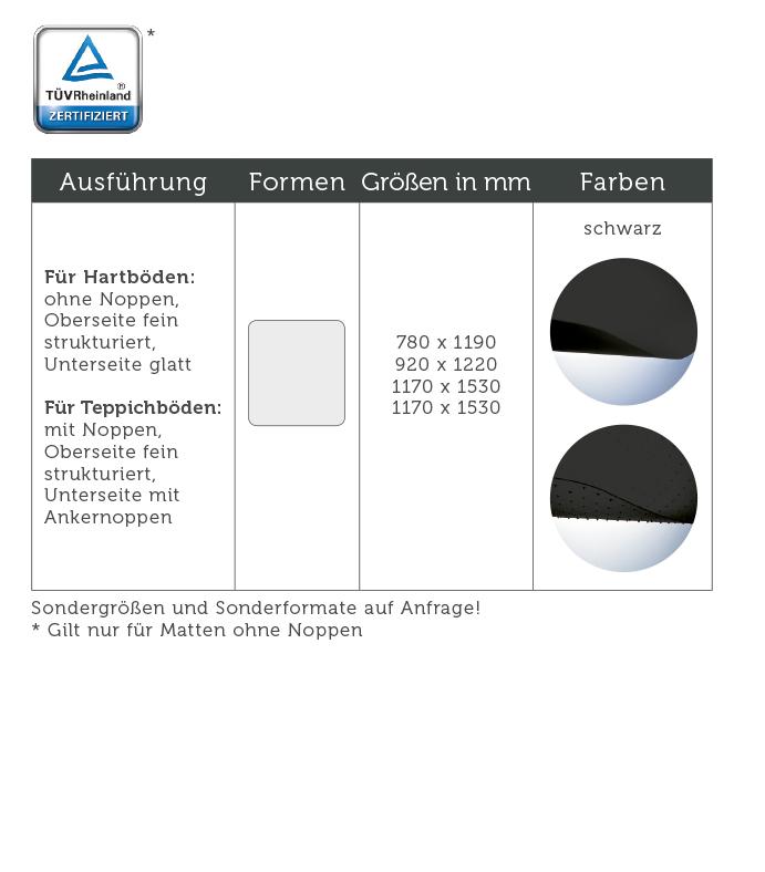 Tabelle-Black
